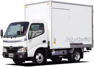 thuê xe tải đông lạnh Hà Nội